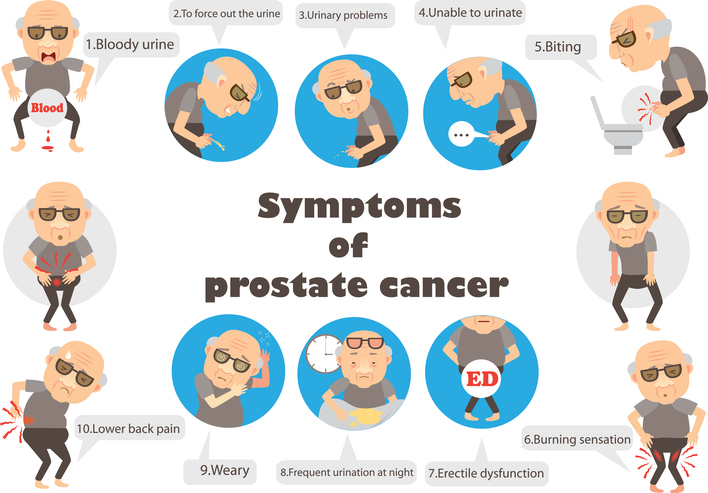 Prostate Cancer Symptoms You Can't Ignore